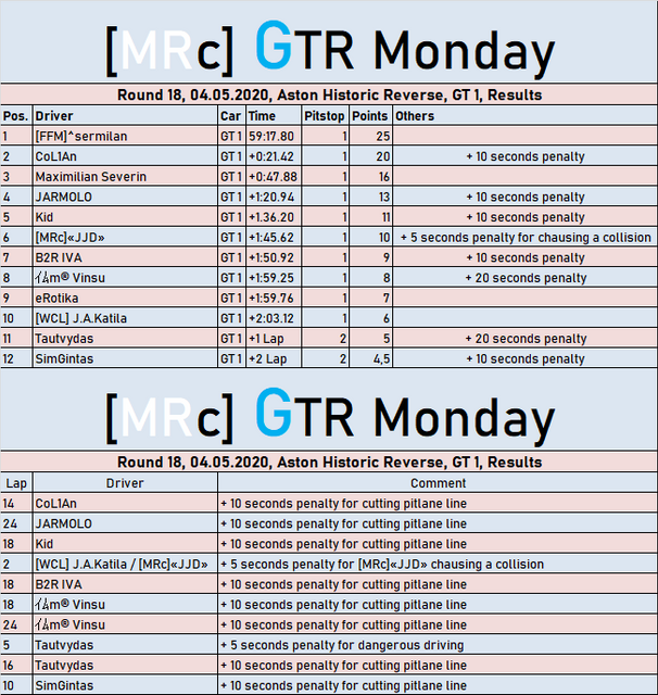 [Image: GTR-Monday-04-05-20.png]
