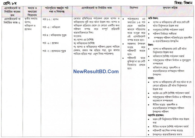 Science 9th Week Assignment Of Class 8