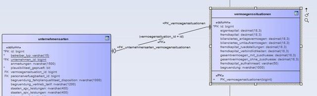 EA-example