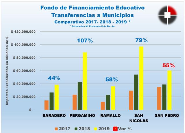 educativo-2019