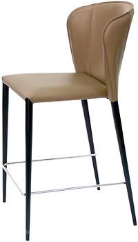 Сравнение лучших моделей барных стульев с подножником
