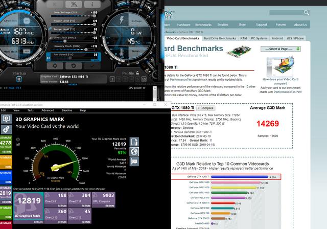 Question - GTX 1080 underperform | Tom's Hardware Forum