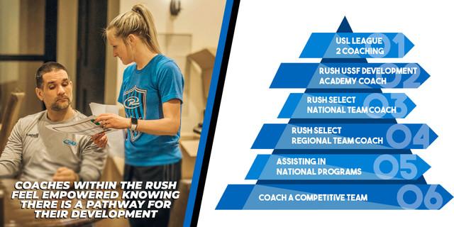 coaching-pathway.jpg