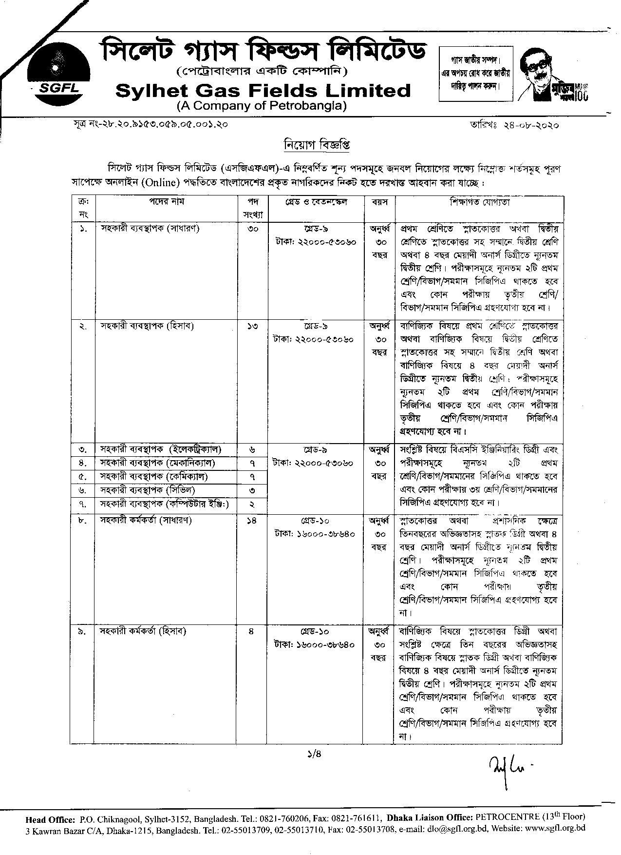 sylhet-Gass-fields-limited-1