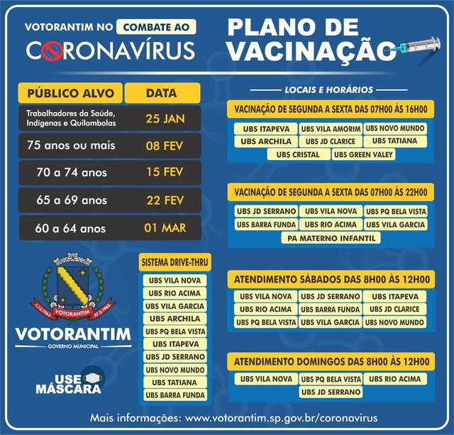 PLANO-DE-VACINA-O-VOTORANTIM-SP
