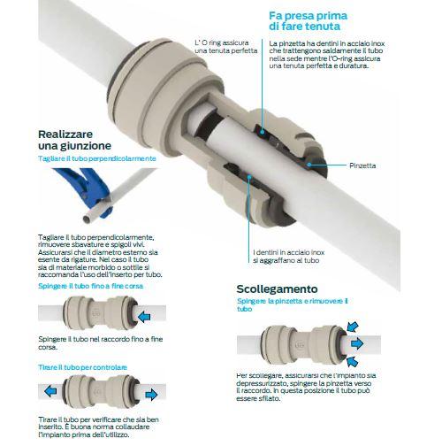 Connessione tubo tubo