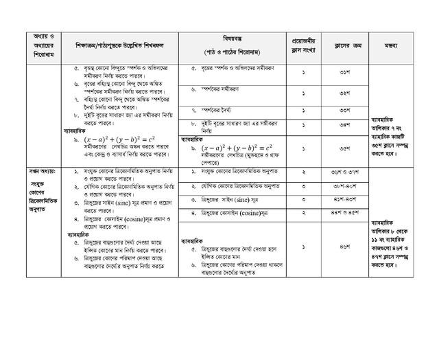 12-Higher-Math-1-HSC-2022-page-005