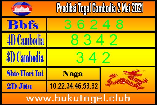 Kamboja Prakiraan 2 Mei 2021