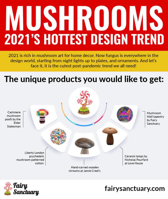 Mushrooms-2021s-Hottest-Design-Trend.jpg