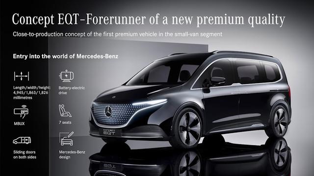 2021 - [Mercedes-Benz] EQT concept  - Page 2 0-D16-F0-B2-3-BBB-4735-BFA4-42-DB1-C8-AE5-AC