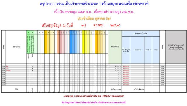 Pra-Prang-Ham-Samut-Oct-End5.jpg