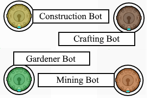 Misc. Craftable Robots [1.1, 1.2]
