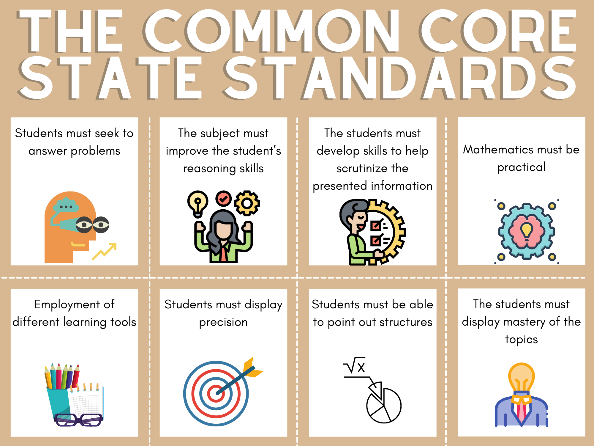 The-Common-Core-State-Standards