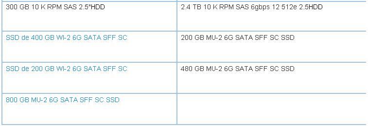 i.ibb.co/ZhRj2FJ/Disco-R-gido-6-TB-SAS-3-5-Polegadas-Dell-7200-HDD-ST6000-NM0034-2.jpg
