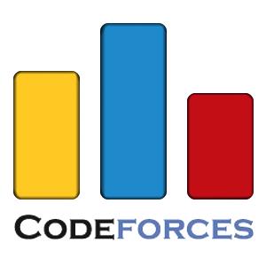 codeforces-icon