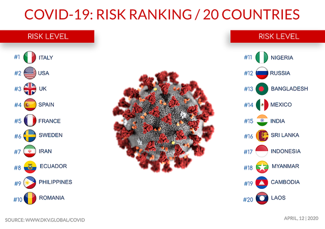 CORONAVIRUS-Updates, discussion, etc - Page 3 CV-risk-countries