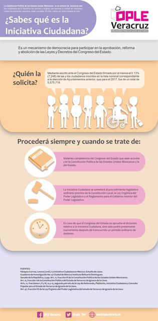 1-15-oct-Iniciativa-ciudadana-Campa-a-Empoderamiento-1