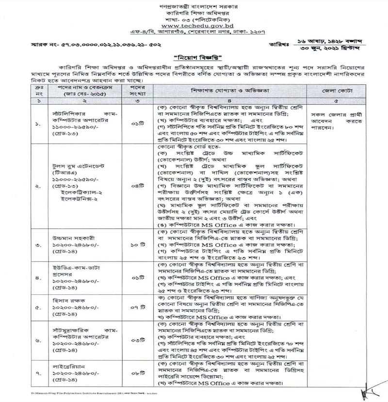 DTE-Job-Circular-2021-0