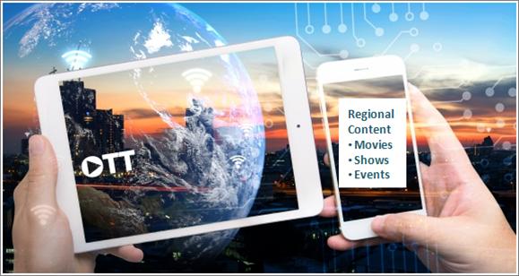 Regional language content