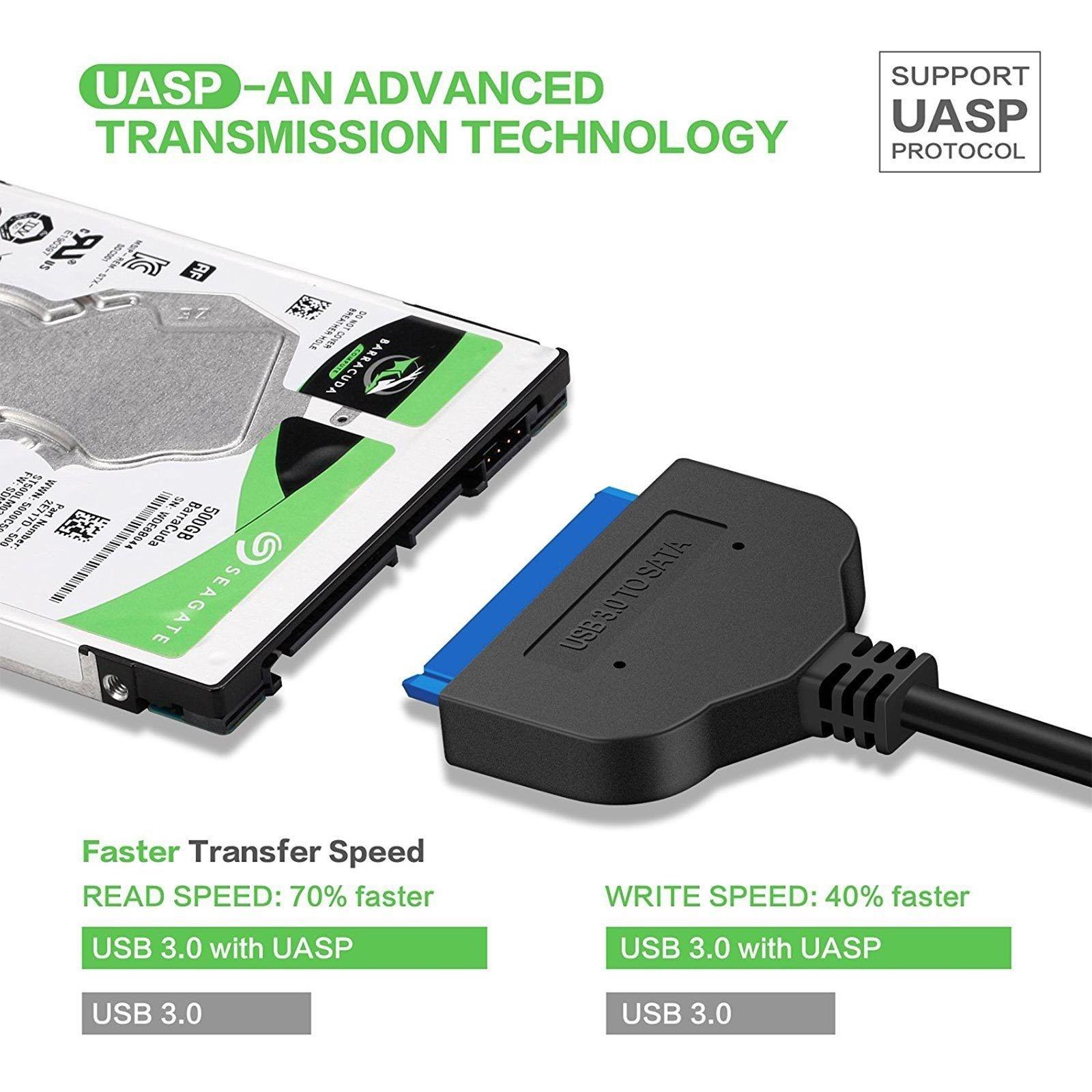 i.ibb.co/ZzFzfL5/Adaptador-de-Disco-R-gido-SSD-Sata-para-USB-3-0-UAPFWI56-3.jpg