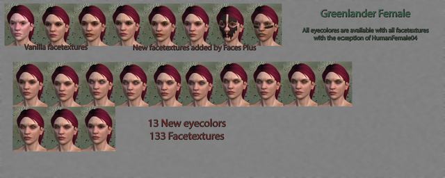 Faces Plus / Новые лица для Kenshi