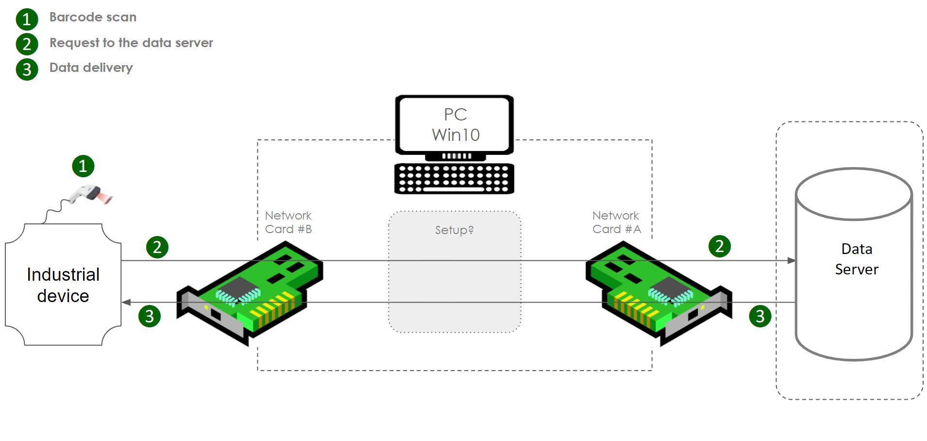 https://i.ibb.co/ZzXGJrG/2-Network-Card-com.jpg width=100