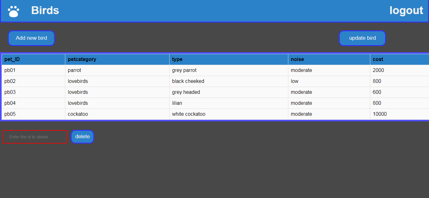 Système de gestion des animaleries en PHP avec code source