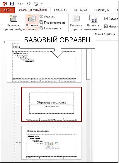 Шаблоны и темы в PowerPoint  - 4