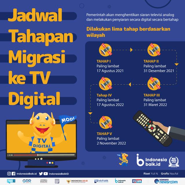 4893-1623244742-210609-PP-Jadwal-Tahapan-Migrasi-ke-TV-Digital-AB