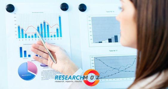 Business Intelligence (BI) Tools market
