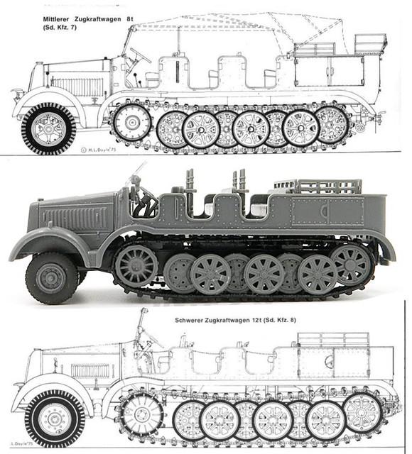 """4D puzzle model"" -Китайский производитель SdKfz7-8"