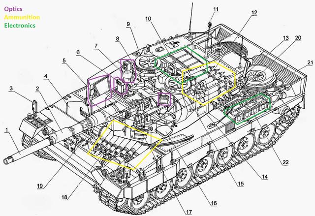 Leopard-2-A4-3_extra modules