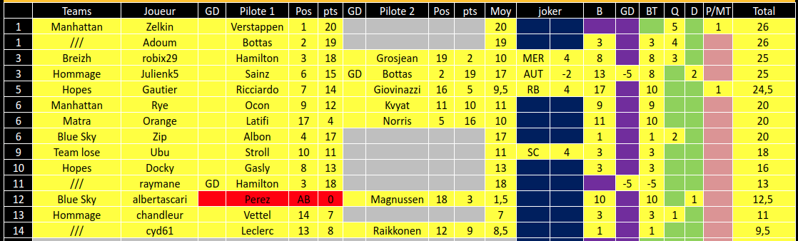 [FMWC] Topic du championnat 2020 - Page 15 Screenshot-from-2020-12-13-16-31-33