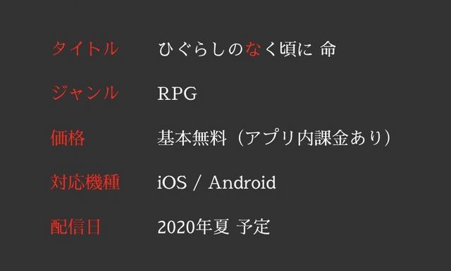 Topics tagged under ios on 紀由屋分享坊 Image