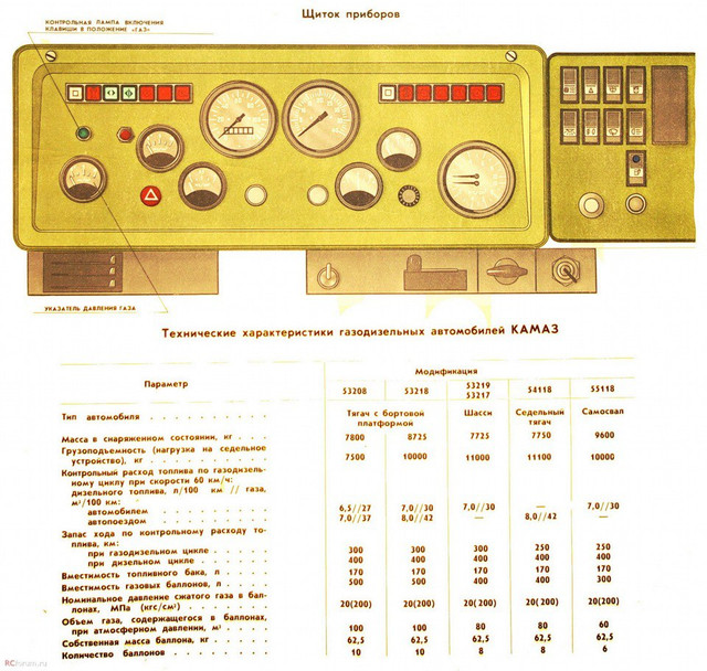Gas-Diesel-Kam-AZ-53208-7