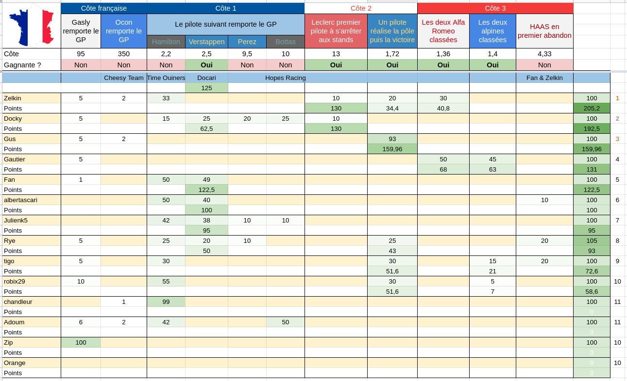 [2021] Formula Bet World Championship - Page 14 Screenshot-from-2021-06-20-21-04-29