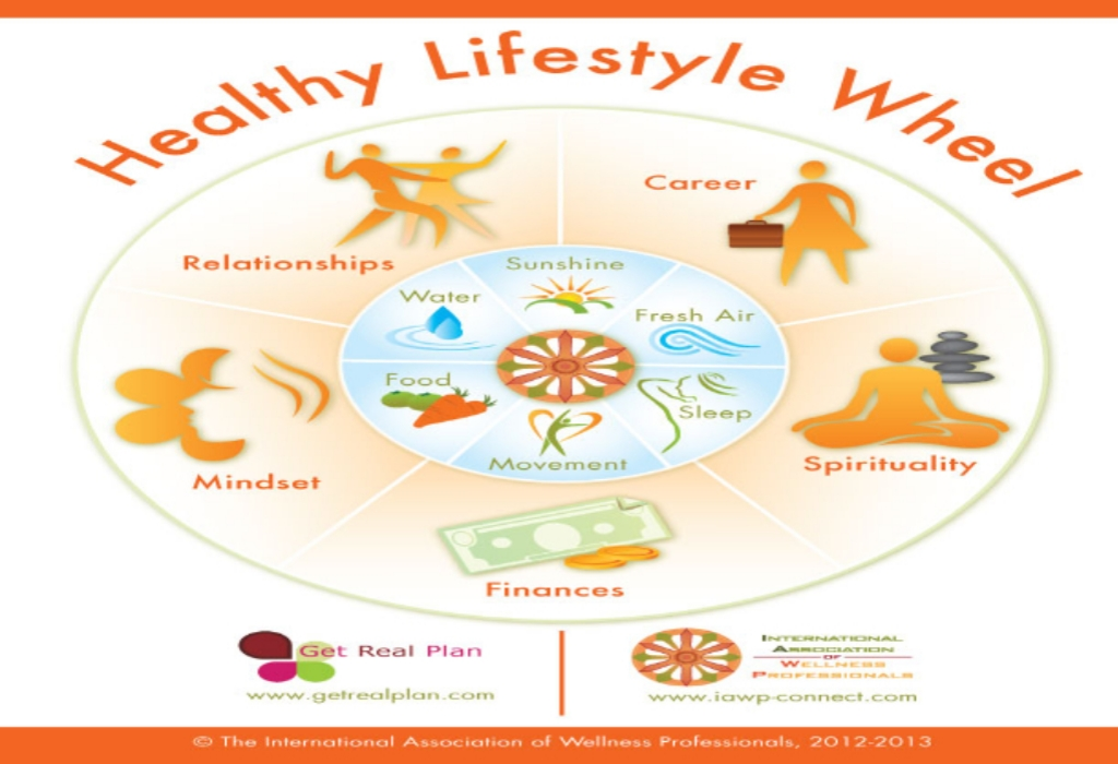 Paul Doumer's Center for Healthy Lifestyle Quotes