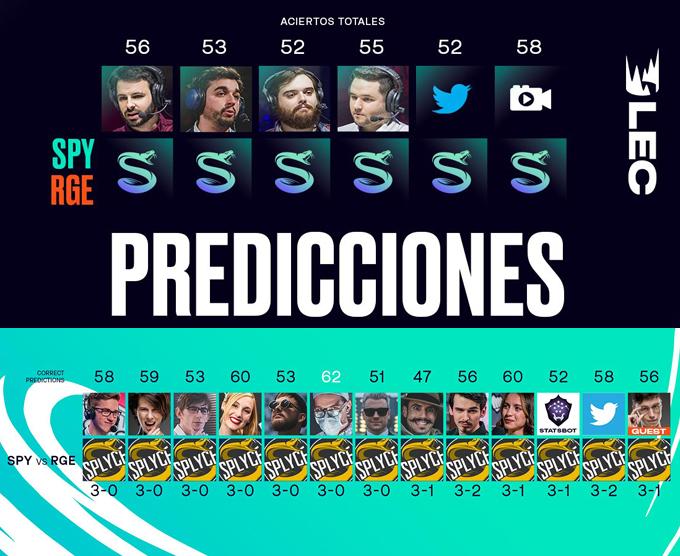 Predicciones de los casters de la LVP y LEC | Vía Twitter @LVPesLoL @lolesports