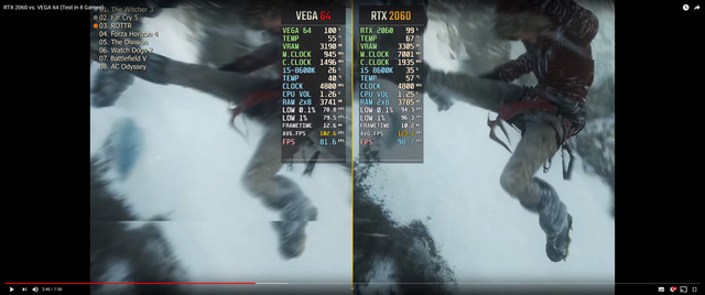 AMD Vs  Nvidia Image Quality - Does AMD Give out a BETTER