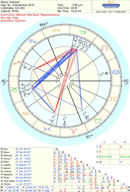 astro-2gw-interview-hr-68261-187396