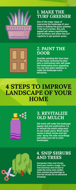 Want to improve landscape of your home? Landscaping significantly improves curb appeal of your home. Learn 4 steps to improve landscape of your home. You can also book a vendor for landscaping and lawn maintenance from Safeguard Properties -https://safeguardproperties.com/