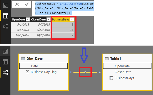 Business Date Difference Between Open and Closed Using Date Table