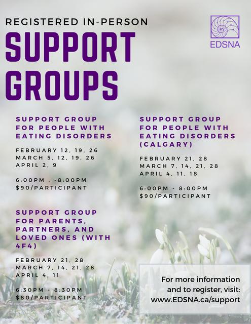 EDSNA-spring-groups