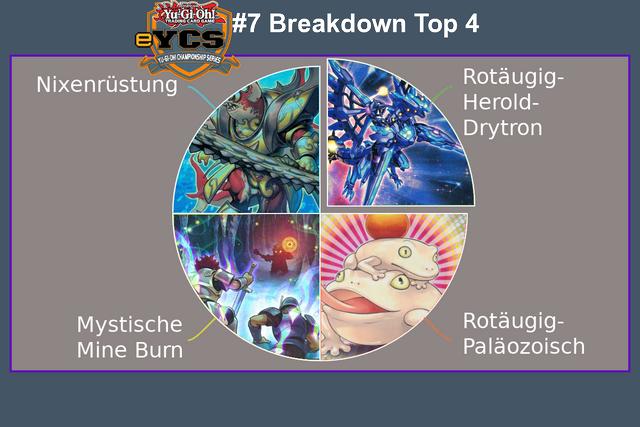 e-YCS7-Top4