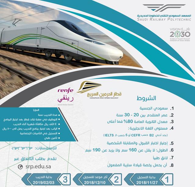 وظائف قطار الحرمين 1441 براتب يصل إلى 8 ألاف ريال Srp-renfe2