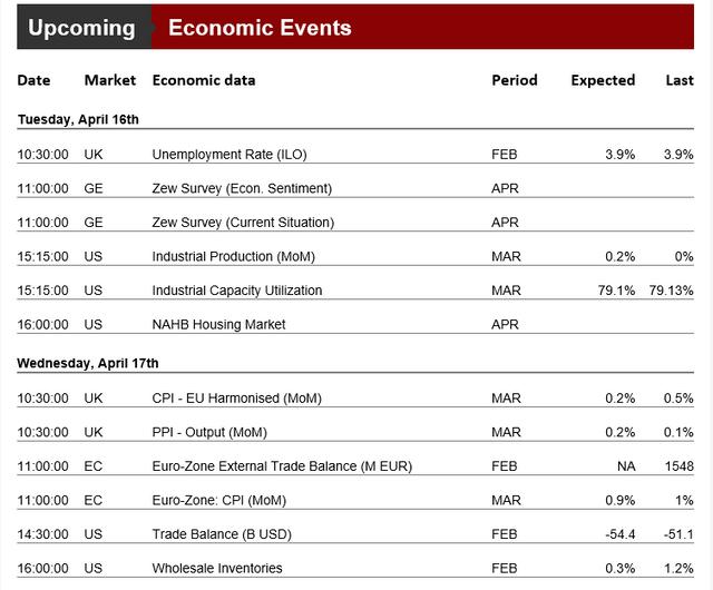 economic-event1