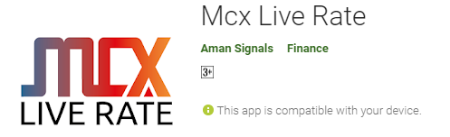Comex Live Price International