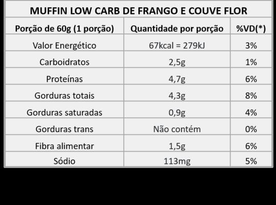 MUFFIN-LOW-CARB-DE-FRANGO-E-COUVE-FLOR