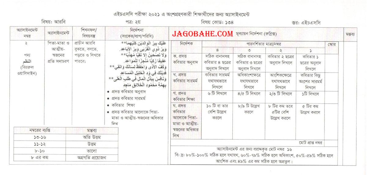 HSC 3rd week arabic assignment 2021
