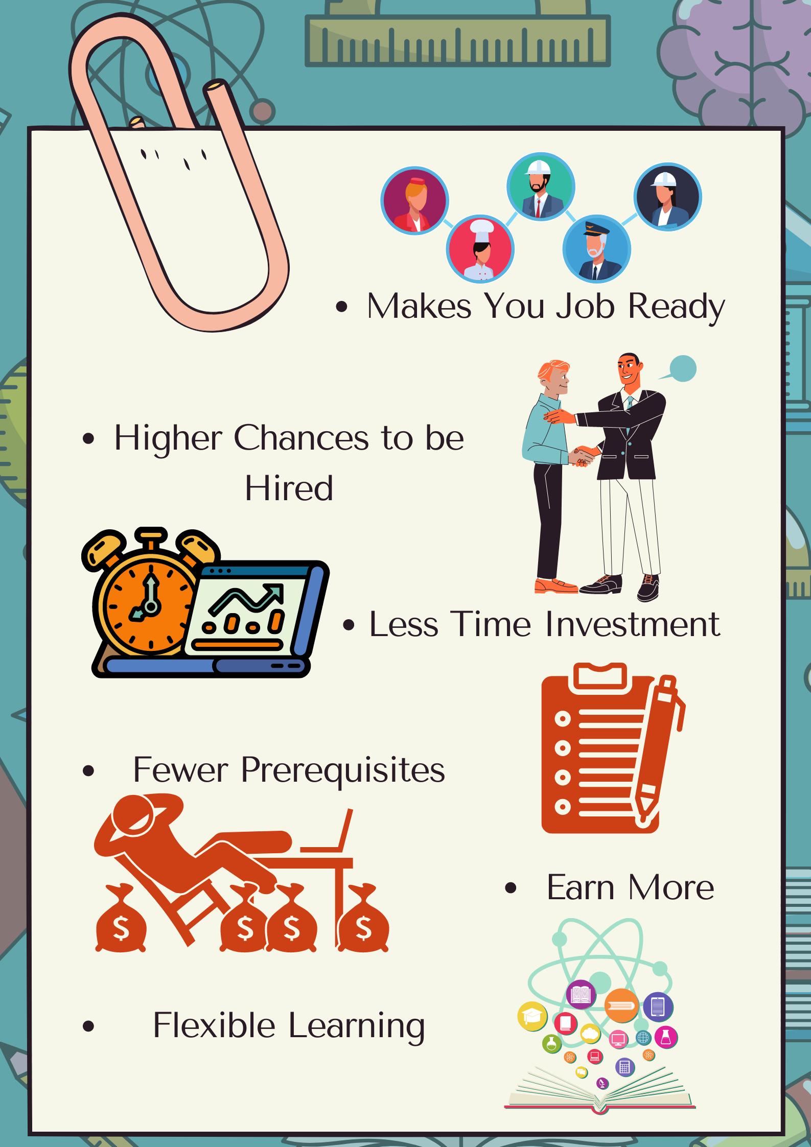 Makes-You-Job-Ready